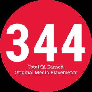 Tech Image Public Relations Media Placements